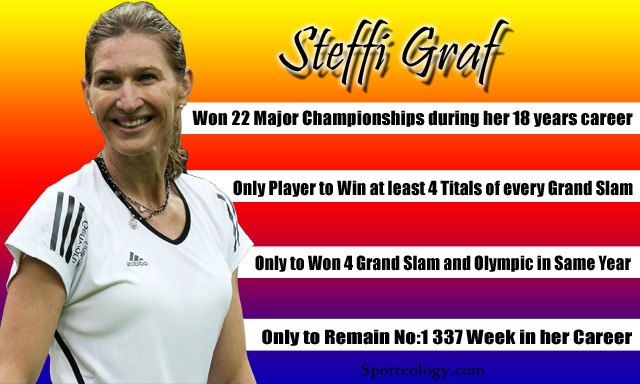 Top 10 Greatest Female Tennis Players of All Time