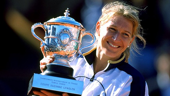 Top 10 Winningest Tennis Players in History